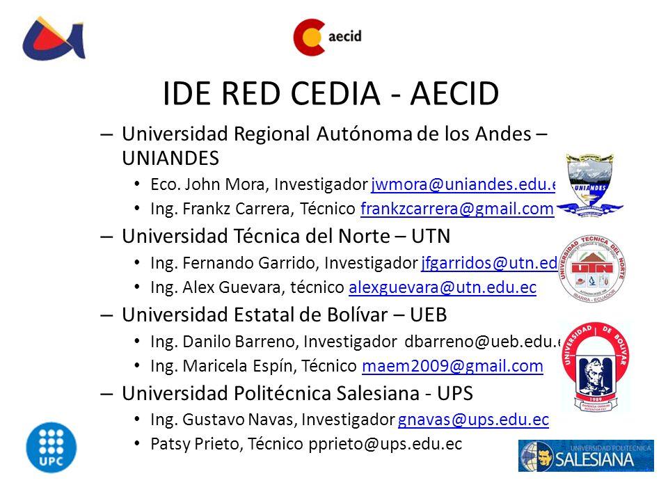IDE RED CEDIA - AECID – Universidad Regional Autónoma de los Andes – UNIANDES Eco. John Mora, Investigador jwmora@uniandes.edu.ecjwmora@uniandes.edu.e