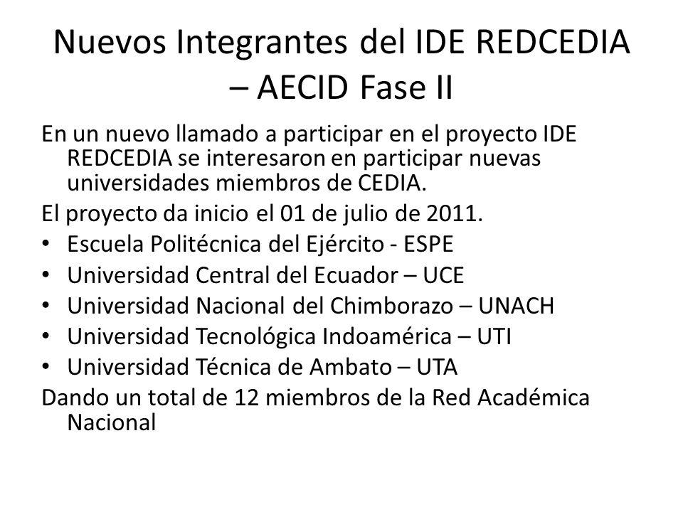 Nuevos Integrantes del IDE REDCEDIA – AECID Fase II En un nuevo llamado a participar en el proyecto IDE REDCEDIA se interesaron en participar nuevas u