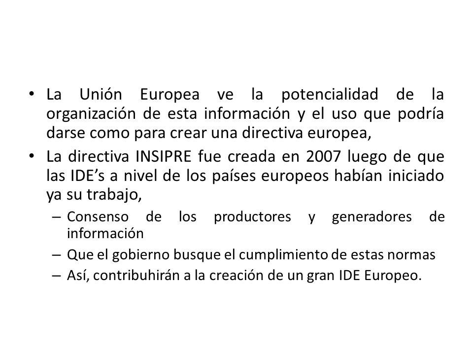 La Unión Europea ve la potencialidad de la organización de esta información y el uso que podría darse como para crear una directiva europea, La direct