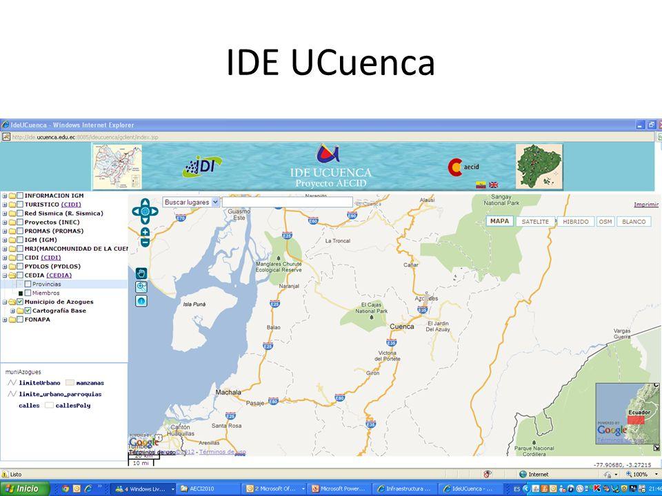 IDE UCuenca