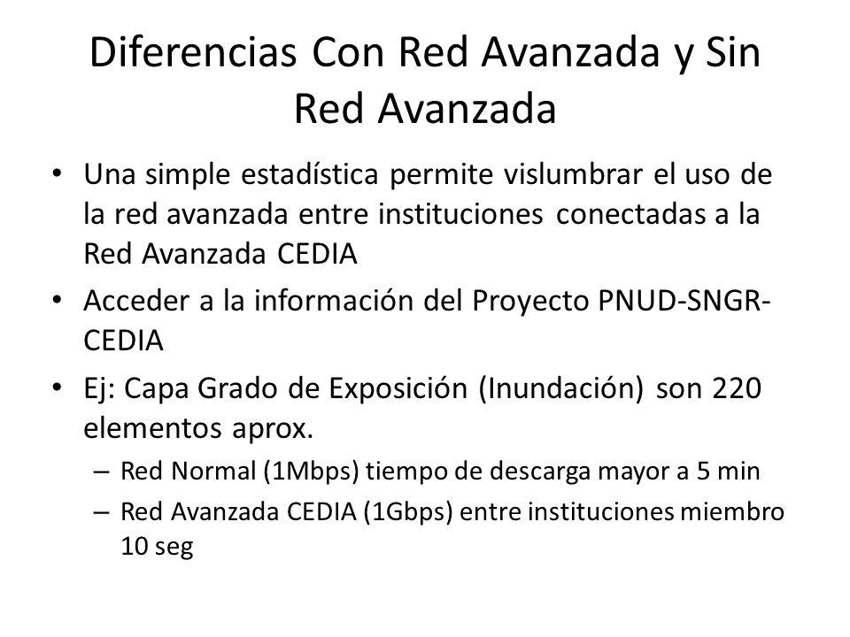 Diferencias Con Red Avanzada y Sin Red Avanzada Una simple estadística permite vislumbrar el uso de la red avanzada entre instituciones conectadas a l
