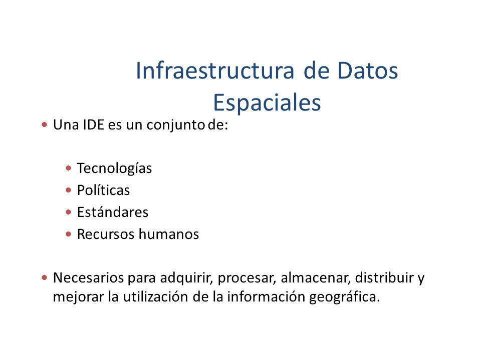 Infraestructura de Datos Espaciales Una IDE es un conjunto de: Tecnologías Políticas Estándares Recursos humanos Necesarios para adquirir, procesar, a