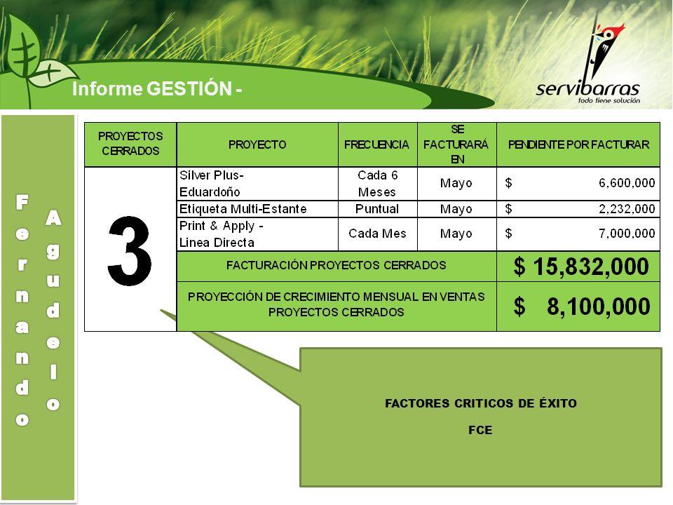 Informe GESTIÓN - LECCIONES APRENDIDAS