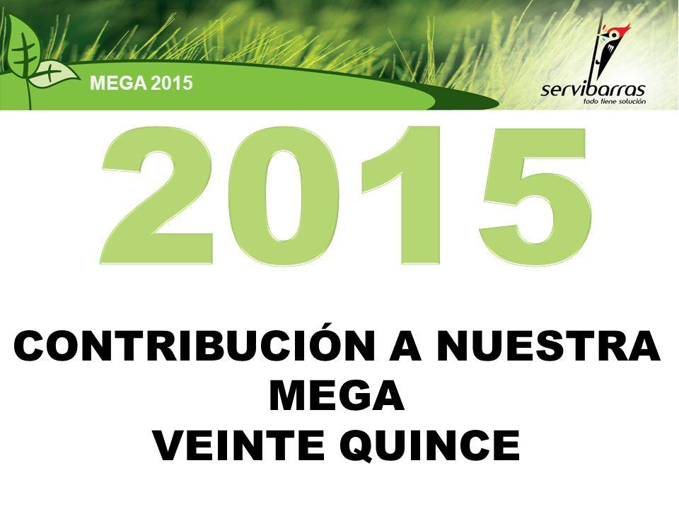 MEGA 2015 MEGA (Meta grande y audáz) En el año 2015 las ventas se duplicarán con respecto al 2011 con una utilidad neta mínima del 10%