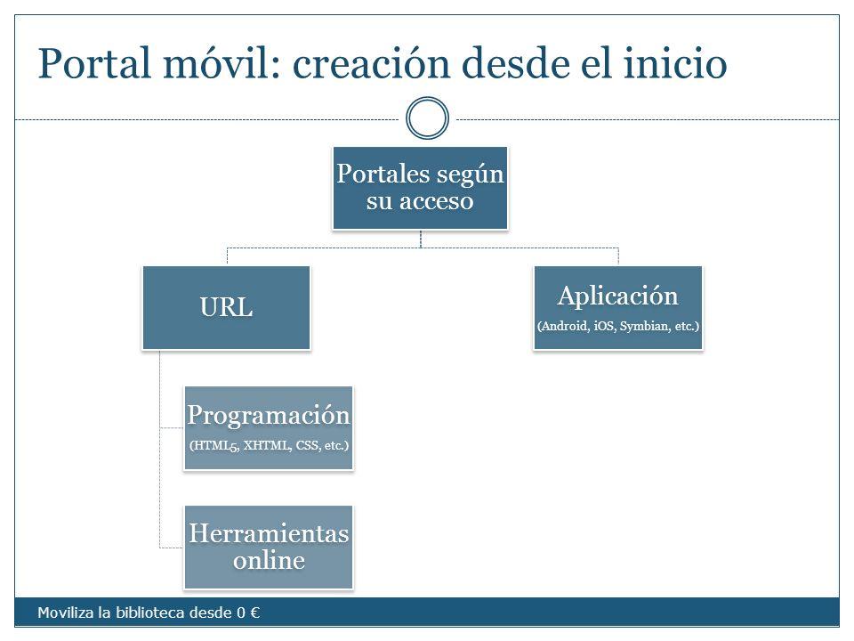 Portal móvil: creación desde el inicio Moviliza la biblioteca desde 0 Portales según su acceso URL Programación (HTML5, XHTML, CSS, etc.) Herramientas