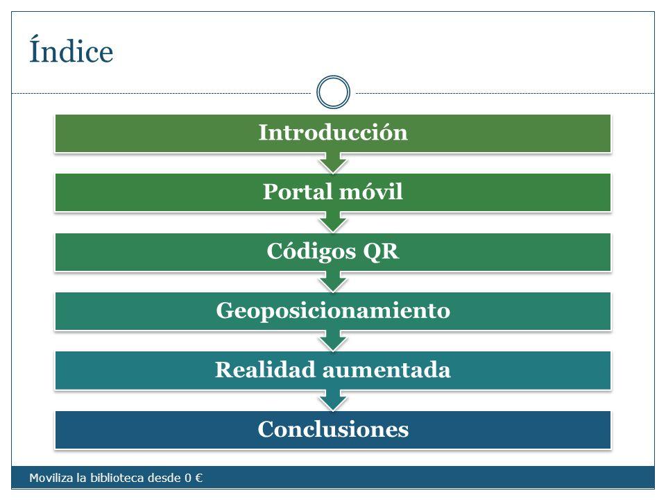 Índice Moviliza la biblioteca desde 0 Conclusiones Realidad aumentada Geoposicionamiento Códigos QR Portal móvil Introducción