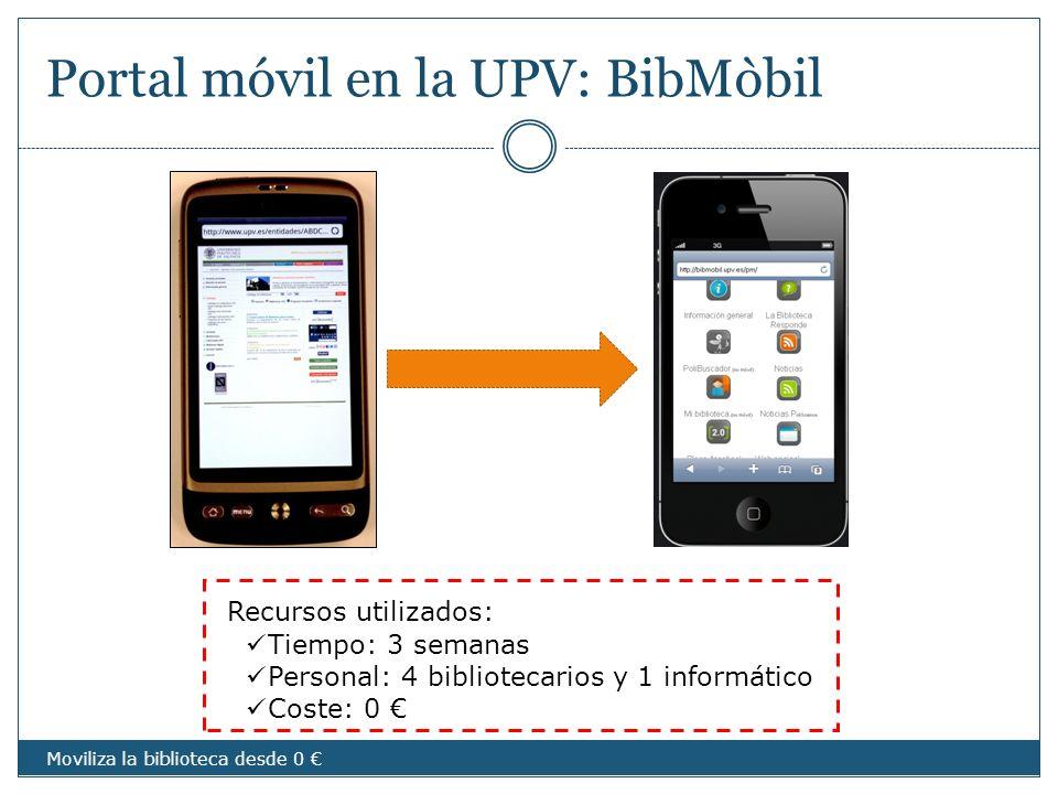 Portal móvil en la UPV: BibMòbil Moviliza la biblioteca desde 0 Recursos utilizados: Tiempo: 3 semanas Personal: 4 bibliotecarios y 1 informático Cost