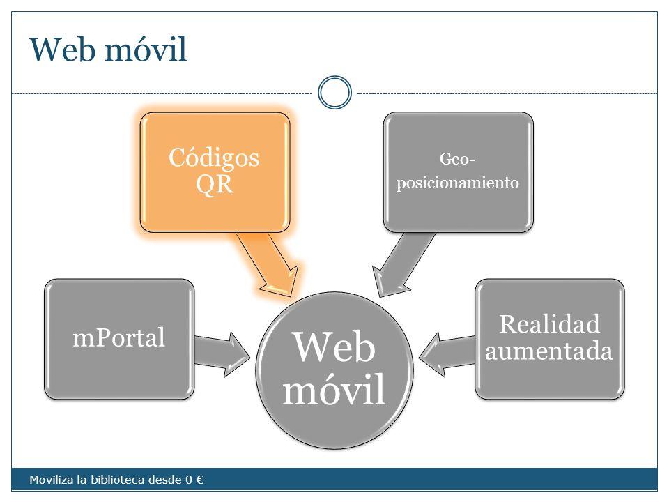Web móvil Geo- posicionamiento Realidad aumentada mPortal Códigos QR Moviliza la biblioteca desde 0