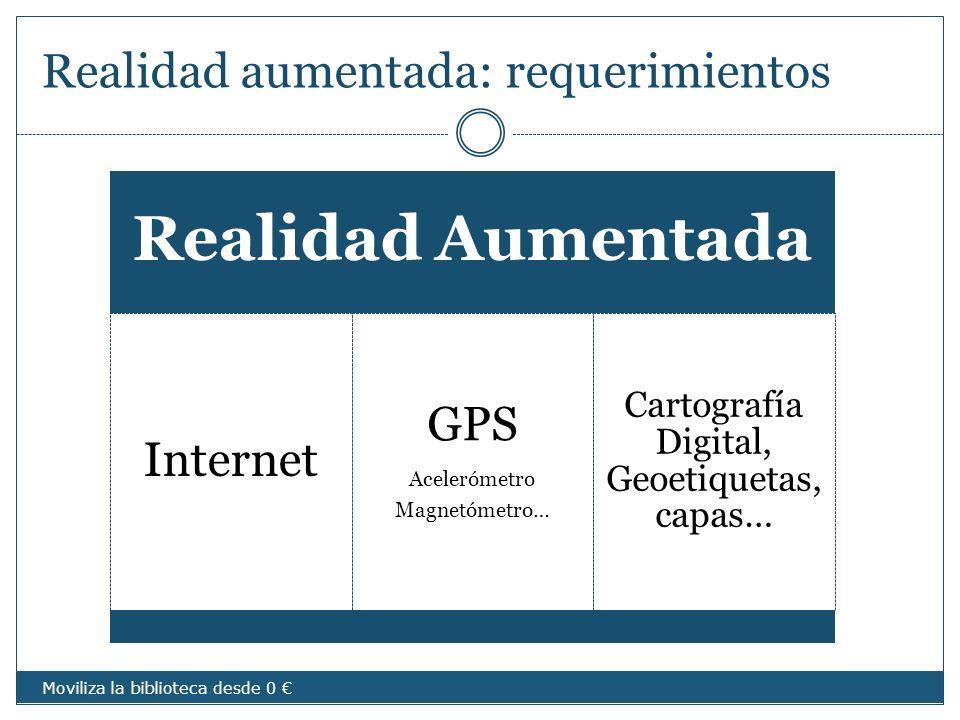 Realidad aumentada: requerimientos Realidad Aumentada Internet GPS Acelerómetro Magnetómetro… Cartografía Digital, Geoetiquetas, capas… Moviliza la bi