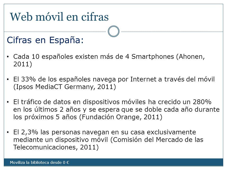 Web móvil en cifras Cifras en España: Cada 10 españoles existen más de 4 Smartphones (Ahonen, 2011) El 33% de los españoles navega por Internet a trav