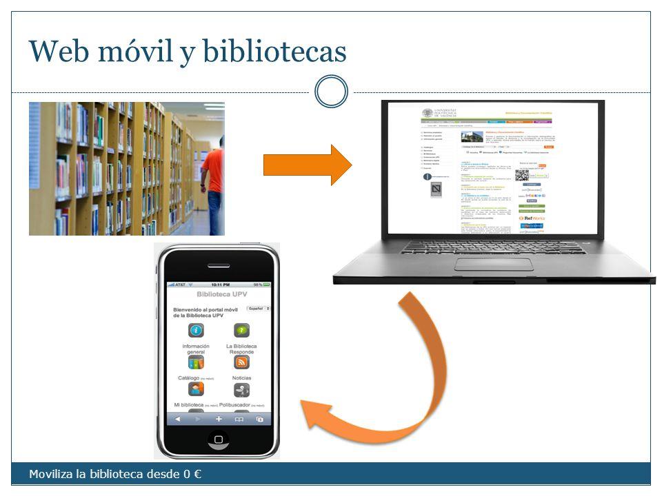 Web móvil y bibliotecas Moviliza la biblioteca desde 0