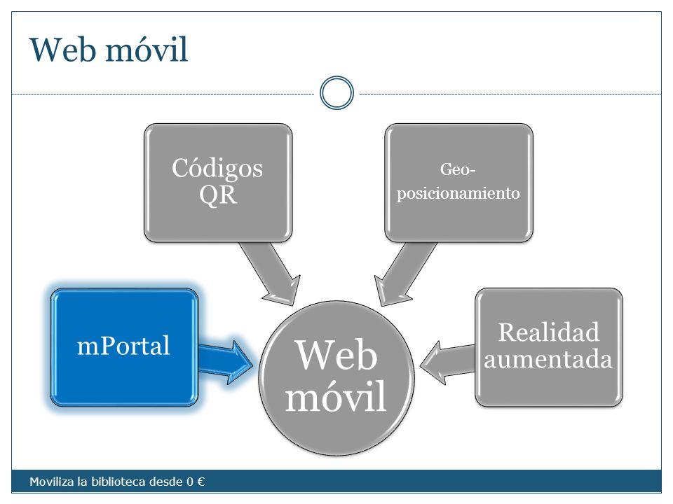 Web móvil Moviliza la biblioteca desde 0