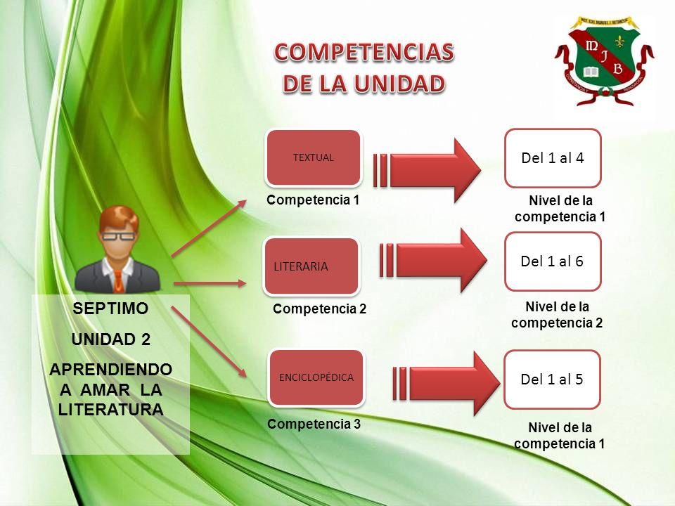 SEPTIMO UNIDAD 2 APRENDIENDO A AMAR LA LITERATURA Competencia 2 Competencia 1 Del 1 al 4 Del 1 al 6 Del 1 al 5 ENCICLOPÉDICA LITERARIA TEXTUAL Compete