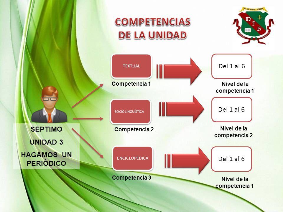 SEPTIMO UNIDAD 3 HAGAMOS UN PERIÓDICO Competencia 2 Competencia 1 Del 1 al 6 ENCICLOPÉDICA SOCIOLINGUÍSTICA TEXTUAL Competencia 3 Nivel de la competen
