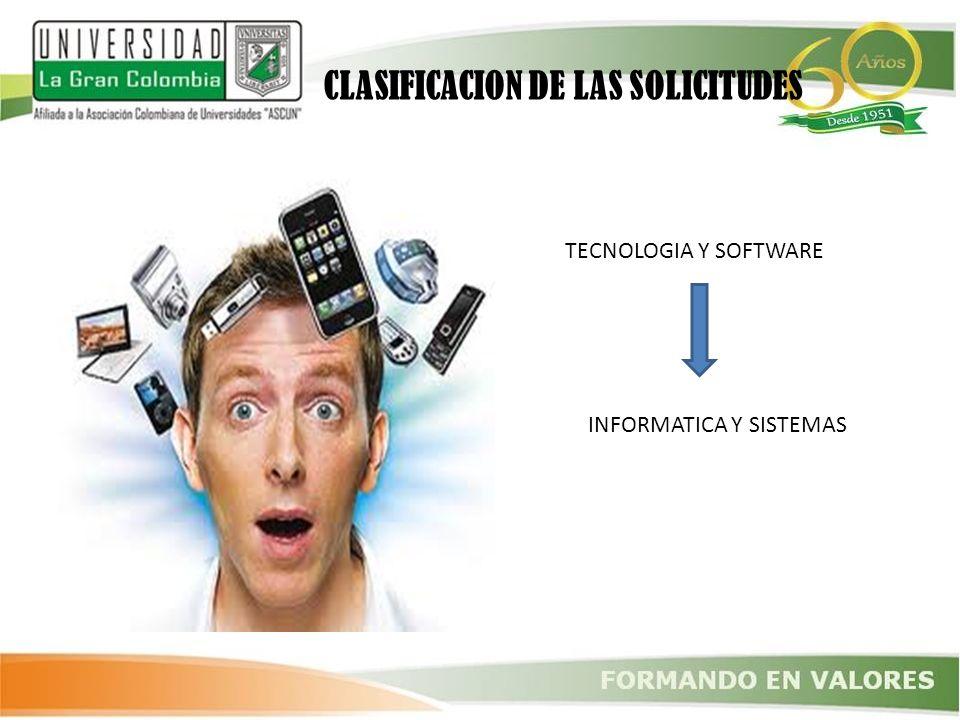 TECNOLOGIA Y SOFTWARE INFORMATICA Y SISTEMAS CLASIFICACION DE LAS SOLICITUDES