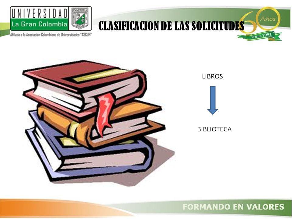 LIBROS BIBLIOTECA CLASIFICACION DE LAS SOLICITUDES
