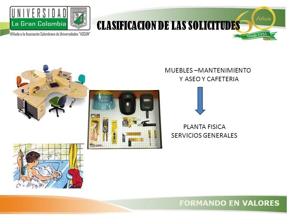 MUEBLES –MANTENIMIENTO Y ASEO Y CAFETERIA PLANTA FISICA SERVICIOS GENERALES CLASIFICACION DE LAS SOLICITUDES
