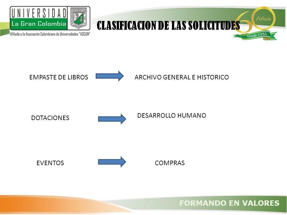 EMPASTE DE LIBROSARCHIVO GENERAL E HISTORICO CLASIFICACION DE LAS SOLICITUDES DOTACIONES DESARROLLO HUMANO EVENTOSCOMPRAS