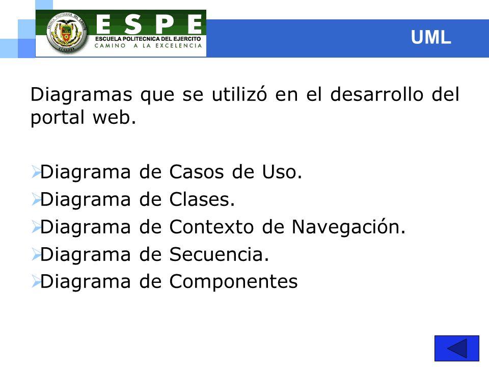 UML Diagramas que se utilizó en el desarrollo del portal web. Diagrama de Casos de Uso. Diagrama de Clases. Diagrama de Contexto de Navegación. Diagra