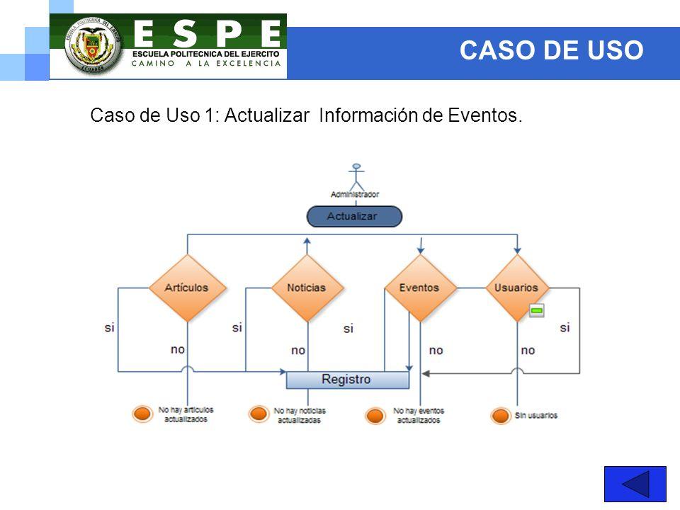 CASO DE USO Caso de Uso 1: Actualizar Información de Eventos.