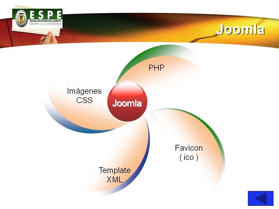 ´ Estructura Joomla