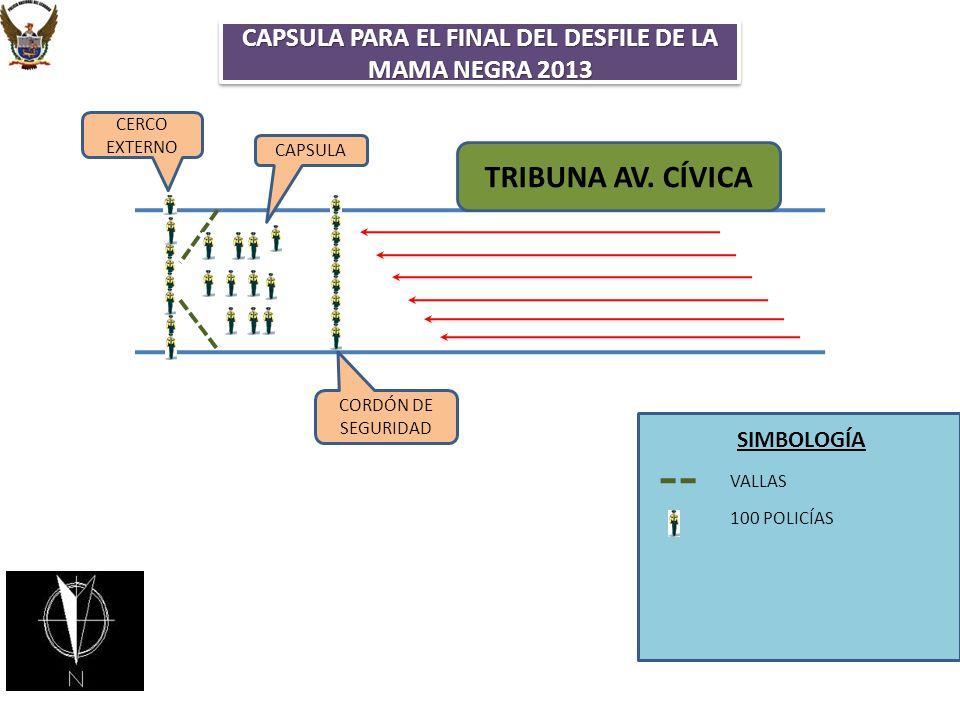 CAPSULA PARA EL FINAL DEL DESFILE DE LA MAMA NEGRA 2013 TRIBUNA AV. CÍVICA SIMBOLOGÍA VALLAS 100 POLICÍAS CORDÓN DE SEGURIDAD CAPSULA CERCO EXTERNO