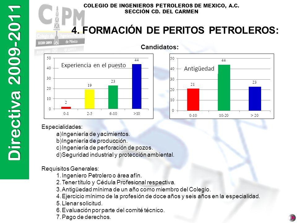 Directiva 2009-2011 COLEGIO DE INGENIEROS PETROLEROS DE MEXICO, A.C. SECCIÓN CD. DEL CARMEN 4. FORMACIÓN DE PERITOS PETROLEROS: Candidatos: Antigüedad
