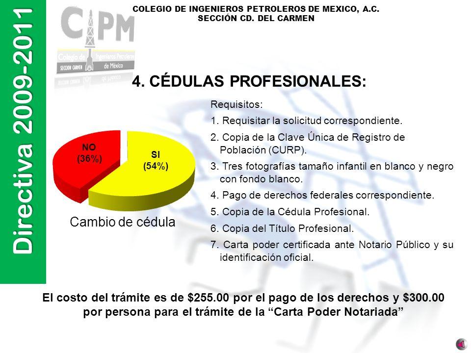 Directiva 2009-2011 COLEGIO DE INGENIEROS PETROLEROS DE MEXICO, A.C. SECCIÓN CD. DEL CARMEN 4. CÉDULAS PROFESIONALES: El costo del trámite es de $255.