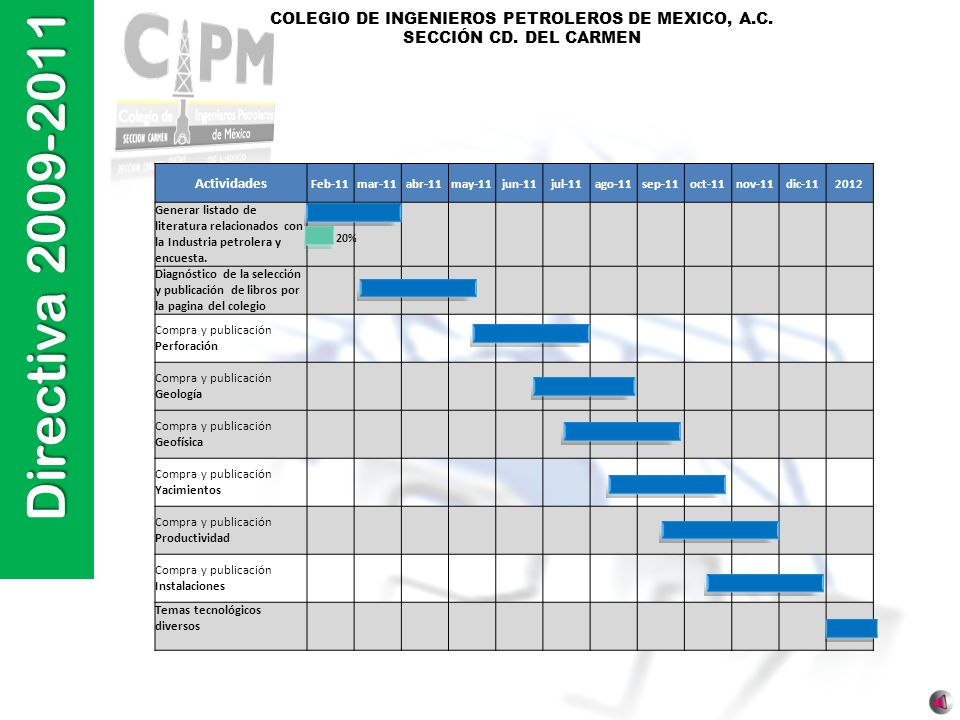 COLEGIO DE INGENIEROS PETROLEROS DE MEXICO, A.C. SECCIÓN CD. DEL CARMEN Actividades Feb-11mar-11abr-11may-11jun-11jul-11ago-11sep-11oct-11nov-11dic-11