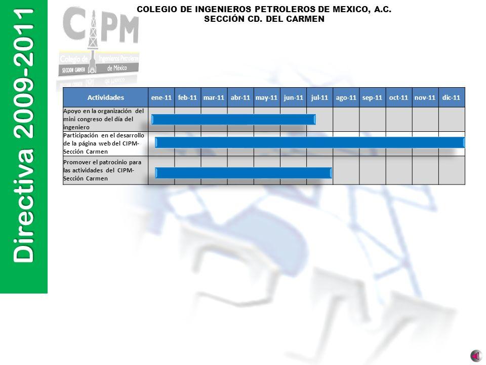 Directiva 2009-2011 COLEGIO DE INGENIEROS PETROLEROS DE MEXICO, A.C. SECCIÓN CD. DEL CARMEN Actividades ene-11feb-11mar-11abr-11may-11jun-11jul-11ago-