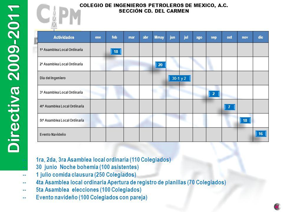 COLEGIO DE INGENIEROS PETROLEROS DE MEXICO, A.C. SECCIÓN CD. DEL CARMEN Actividades enefebmarabrMmayjunjulagosepoctnovdic 1ª Asamblea Local Ordinaria
