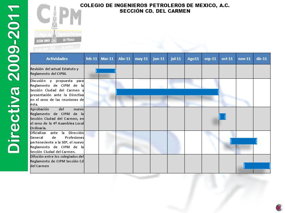 COLEGIO DE INGENIEROS PETROLEROS DE MEXICO, A.C. SECCIÓN CD. DEL CARMEN Actividades feb-11Mar-11Abr-11may-11jun-11jul-11Ago11sep-11oct-11nov-11dic-11