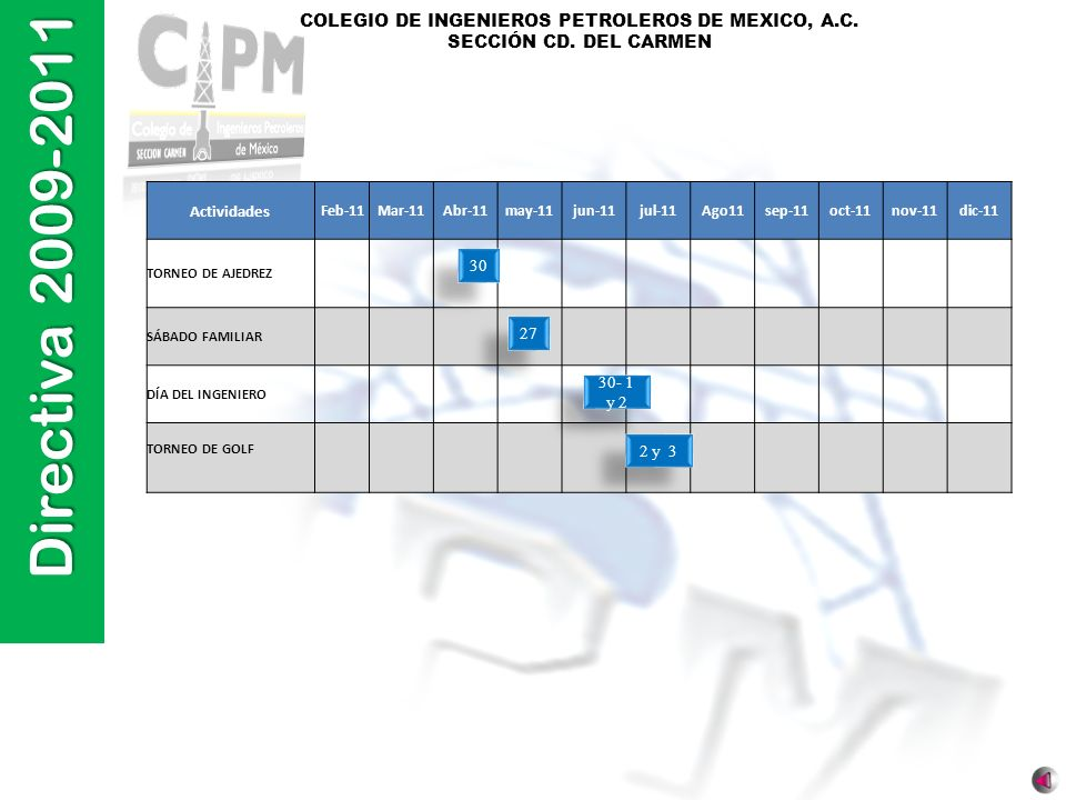 COLEGIO DE INGENIEROS PETROLEROS DE MEXICO, A.C. SECCIÓN CD. DEL CARMEN Actividades Feb-11Mar-11Abr-11may-11jun-11jul-11Ago11sep-11oct-11nov-11dic-11