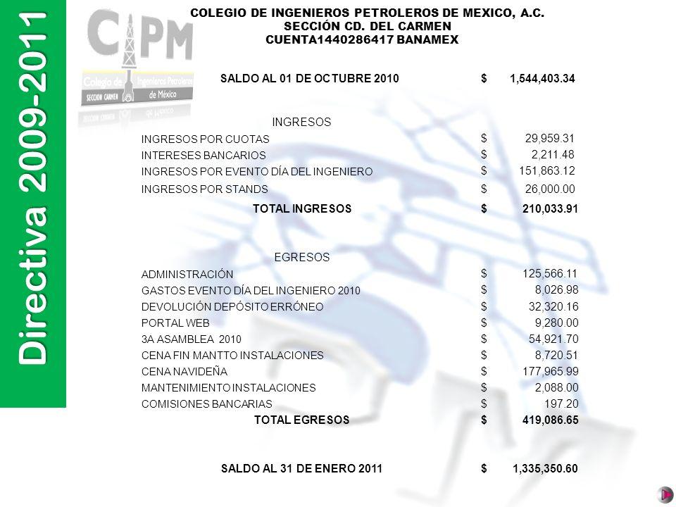 Directiva 2009-2011 COLEGIO DE INGENIEROS PETROLEROS DE MEXICO, A.C. SECCIÓN CD. DEL CARMEN SALDO AL 01 DE OCTUBRE 2010 $ 1,544,403.34 INGRESOS INGRES