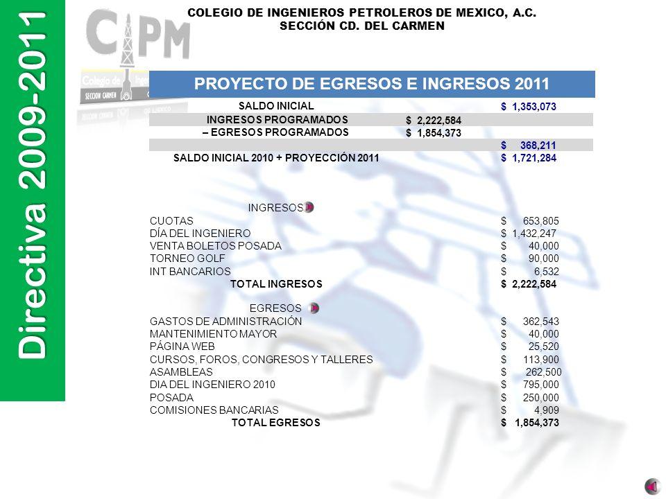Directiva 2009-2011 COLEGIO DE INGENIEROS PETROLEROS DE MEXICO, A.C. SECCIÓN CD. DEL CARMEN PROYECTO DE EGRESOS E INGRESOS 2011 SALDO INICIAL $ 1,353,