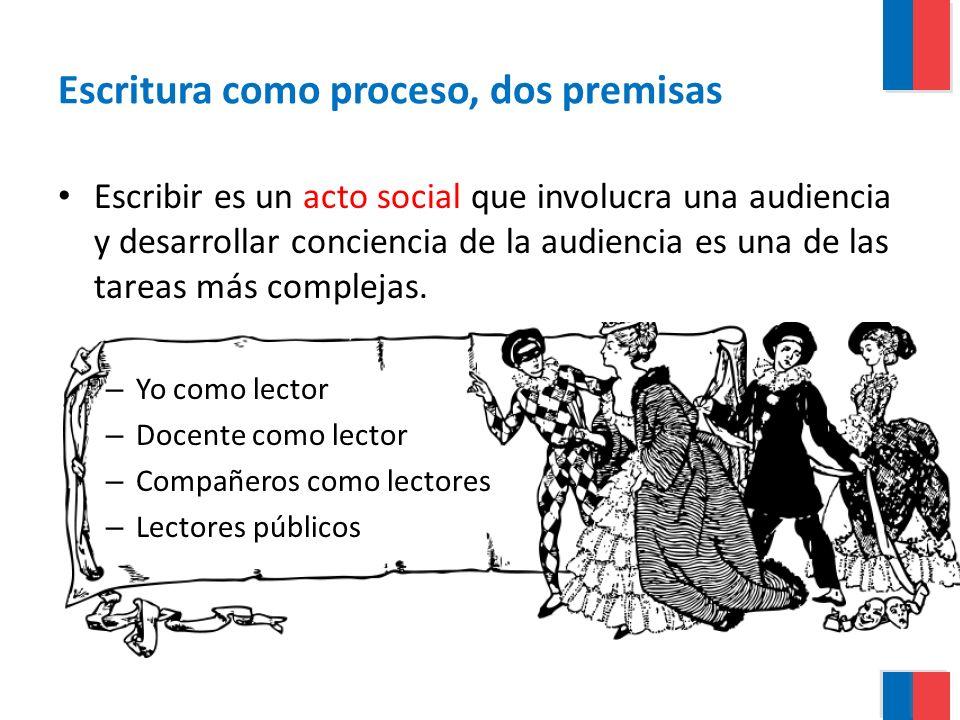 Escritura como proceso, dos premisas Escribir es un acto social que involucra una audiencia y desarrollar conciencia de la audiencia es una de las tar