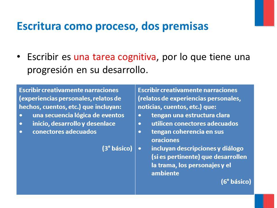 Escritura como proceso, dos premisas Escribir es una tarea cognitiva, por lo que tiene una progresión en su desarrollo. Escribir creativamente narraci