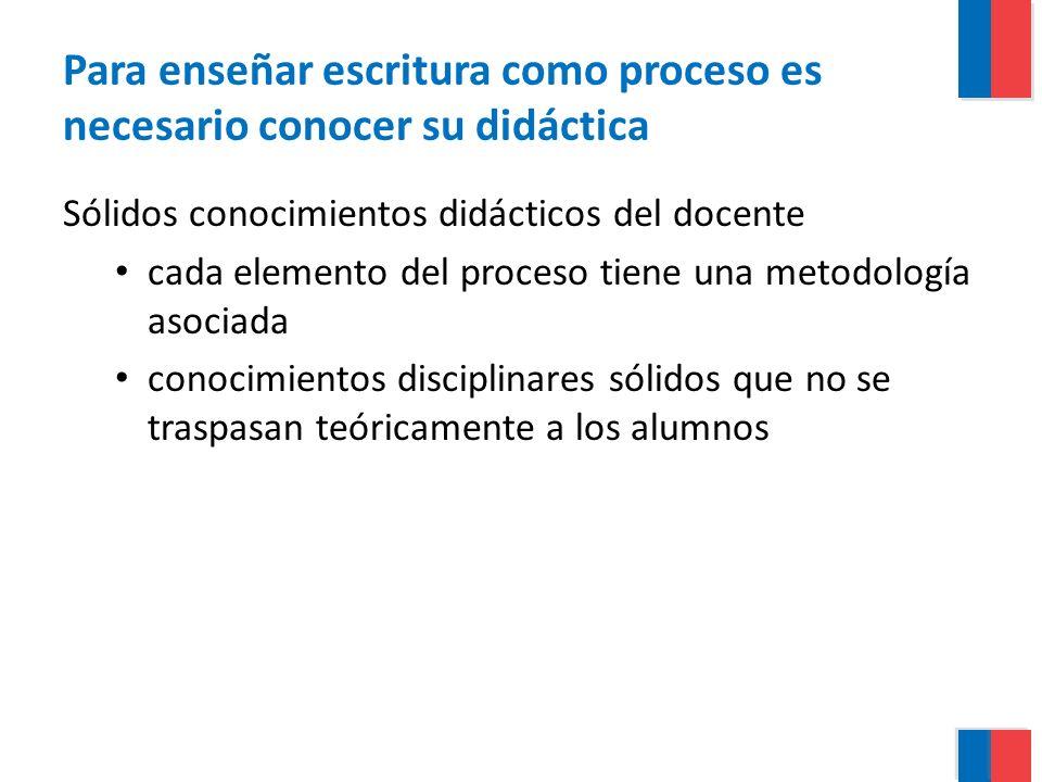 Para enseñar escritura como proceso es necesario conocer su didáctica Sólidos conocimientos didácticos del docente cada elemento del proceso tiene una
