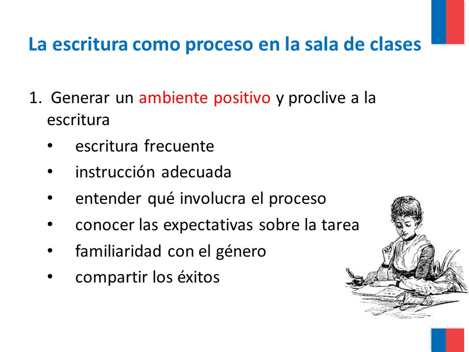 La escritura como proceso en la sala de clases 1. Generar un ambiente positivo y proclive a la escritura escritura frecuente instrucción adecuada ente