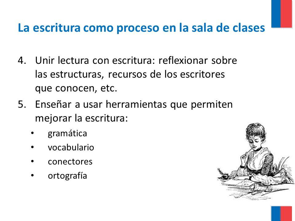 La escritura como proceso en la sala de clases 4.Unir lectura con escritura: reflexionar sobre las estructuras, recursos de los escritores que conocen