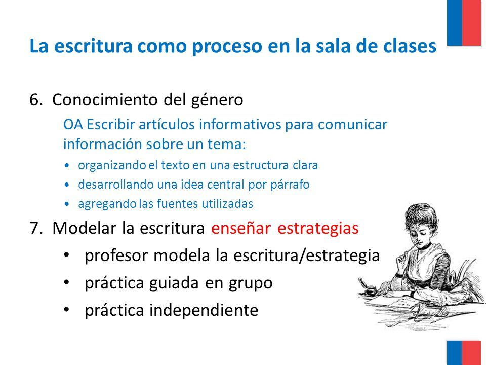 La escritura como proceso en la sala de clases 6. Conocimiento del género OA Escribir artículos informativos para comunicar información sobre un tema: