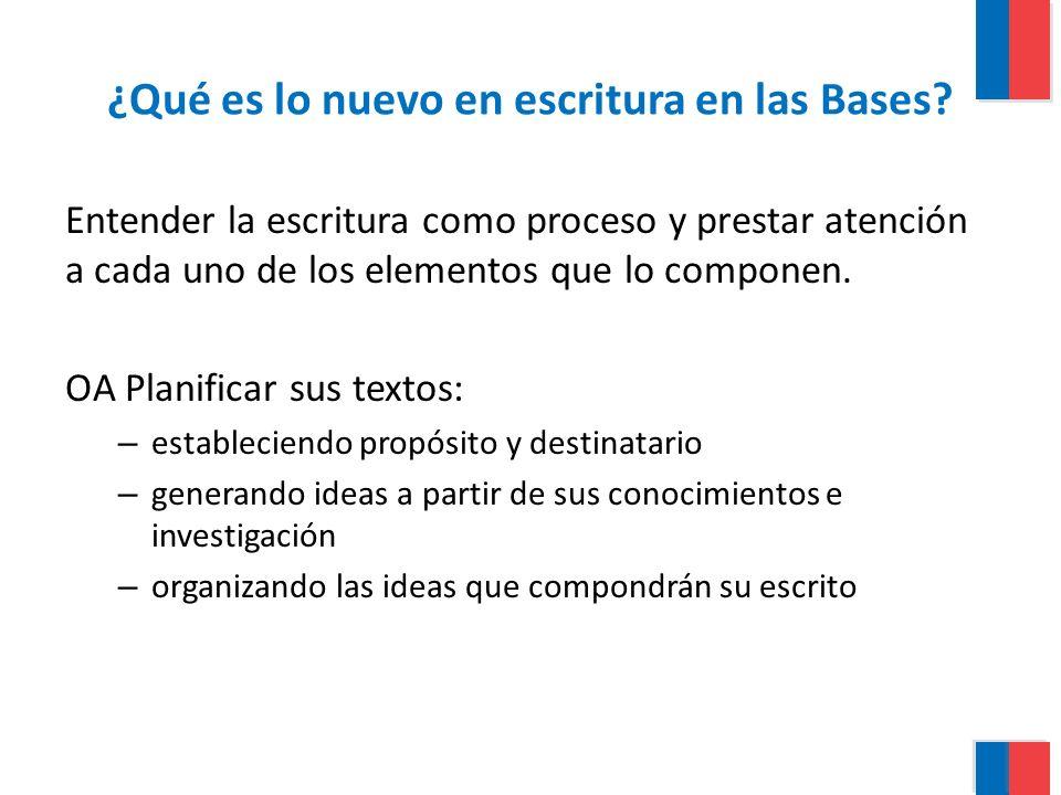 ¿Qué es lo nuevo en escritura en las Bases? Entender la escritura como proceso y prestar atención a cada uno de los elementos que lo componen. OA Plan