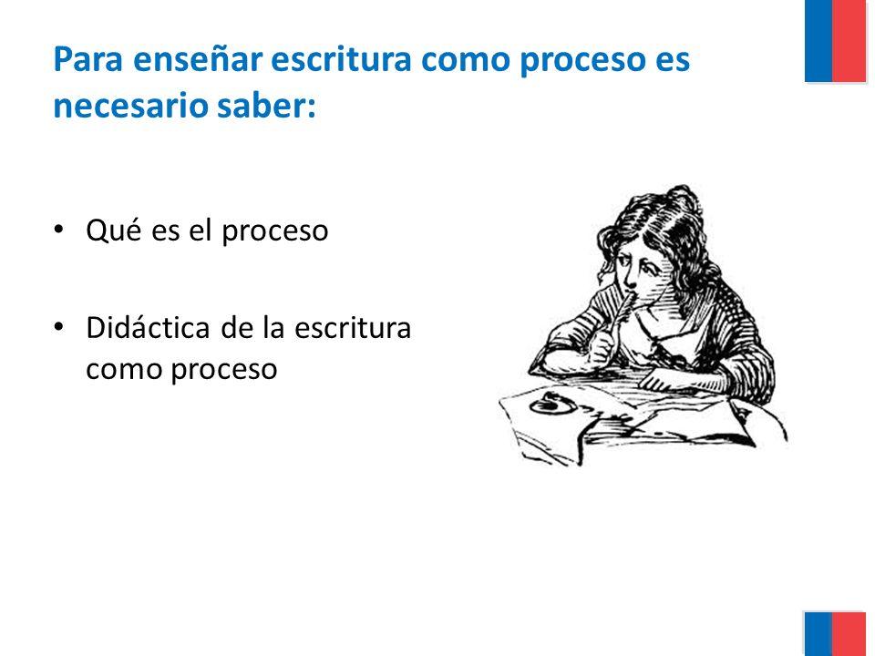 Para enseñar escritura como proceso es necesario saber: Qué es el proceso Didáctica de la escritura como proceso