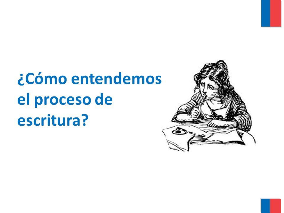 ¿Cómo entendemos el proceso de escritura?