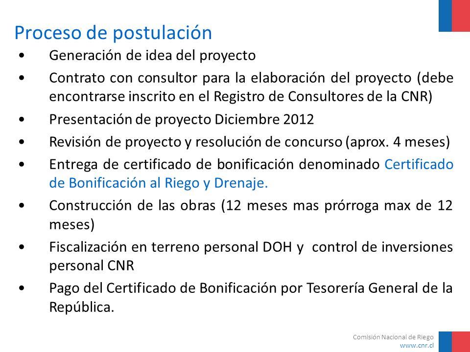 Comisión Nacional de Riego www.cnr.cl Proceso de postulación Generación de idea del proyecto Contrato con consultor para la elaboración del proyecto (