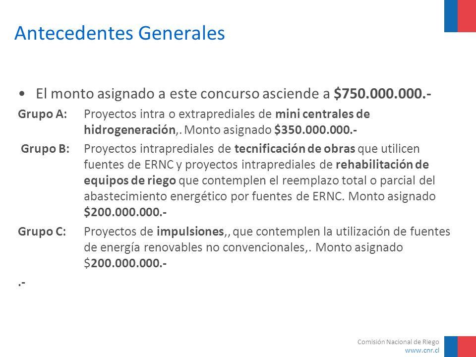 Comisión Nacional de Riego www.cnr.cl Antecedentes Generales El monto asignado a este concurso asciende a $750.000.000.- Grupo A:Proyectos intra o ext