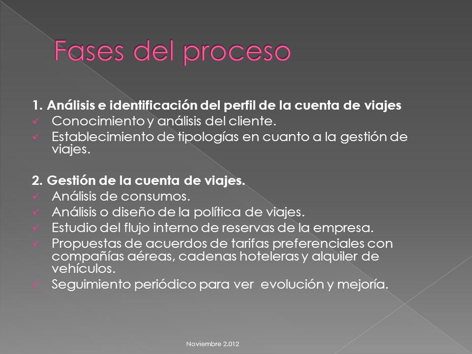 1. Análisis e identificación del perfil de la cuenta de viajes Conocimiento y análisis del cliente.