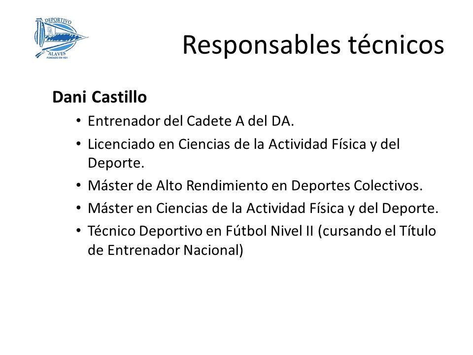 Dani Castillo Entrenador del Cadete A del DA. Licenciado en Ciencias de la Actividad Física y del Deporte. Máster de Alto Rendimiento en Deportes Cole