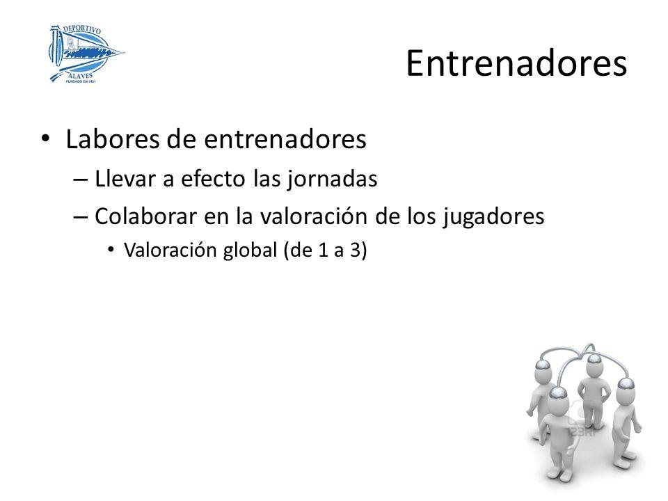 Labores de entrenadores – Llevar a efecto las jornadas – Colaborar en la valoración de los jugadores Valoración global (de 1 a 3) Entrenadores