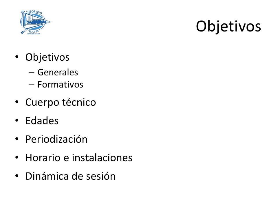 Objetivos – Generales – Formativos Cuerpo técnico Edades Periodización Horario e instalaciones Dinámica de sesión Objetivos